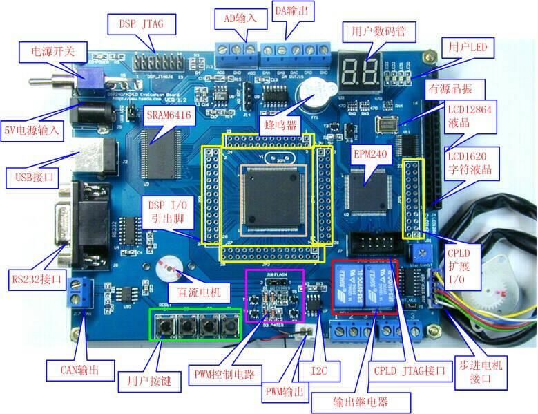 [系统资源] DSP处理器TMS320LF2407A,最高工作频率40M。 DSP片内内置32K * 16位 FLASH,可存放用户程序,FLASH可加密。 DSP片内内置 2.5K * 16位 DARAM,可配置成数据区和程序区。 DSP片外扩展 64K * 16位SRAM(32K程序,32K数据)。 扩展的2Kb 串行EEPROM(基本配置) 图形LCD接口(驱动软件兼容ST7920,内含中文字库的廉价图形LCD) 字符LCD接口(驱动软件兼容HD44780,KS0066,SPLC780等控制器)