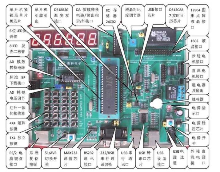 开发板商城-单片机开发板,cpld/fpga开发板,dsp开发板